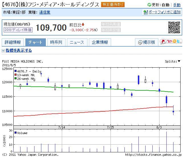 東京 電力 株価 掲示板